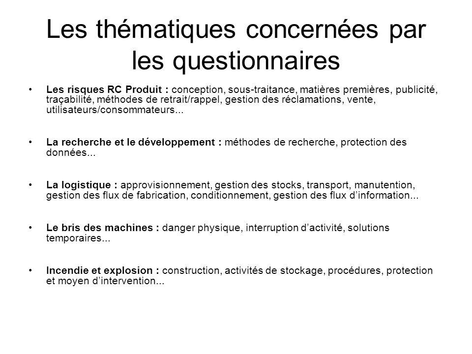Les thématiques concernées par les questionnaires Les risques RC Produit : conception, sous-traitance, matières premières, publicité, traçabilité, mét