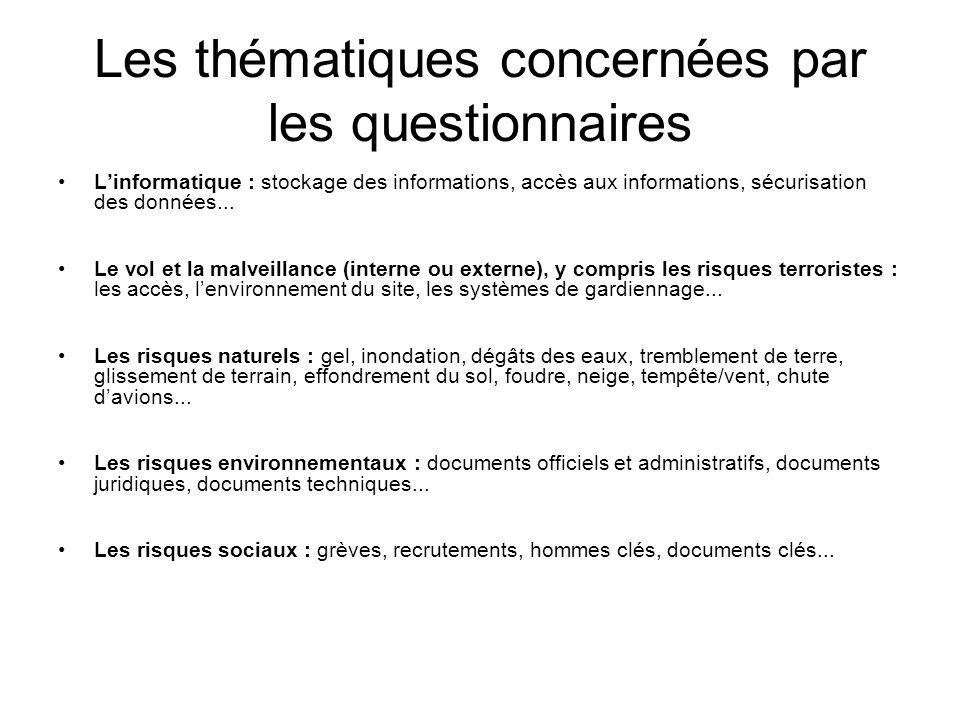 Les thématiques concernées par les questionnaires L'informatique : stockage des informations, accès aux informations, sécurisation des données... Le v