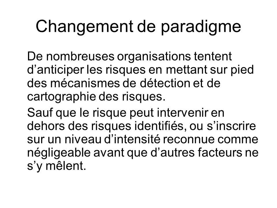 Changement de paradigme De nombreuses organisations tentent d'anticiper les risques en mettant sur pied des mécanismes de détection et de cartographie