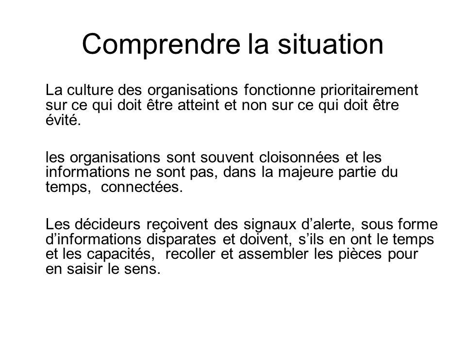 Comprendre la situation La culture des organisations fonctionne prioritairement sur ce qui doit être atteint et non sur ce qui doit être évité. les or