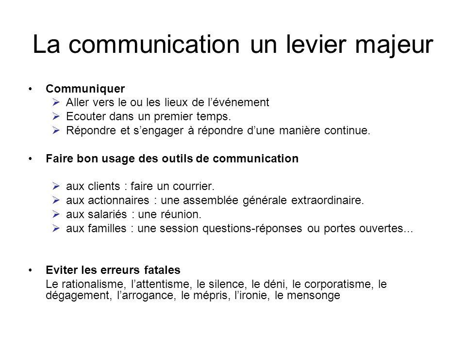 La communication un levier majeur Communiquer  Aller vers le ou les lieux de l'événement  Ecouter dans un premier temps.  Répondre et s'engager à r