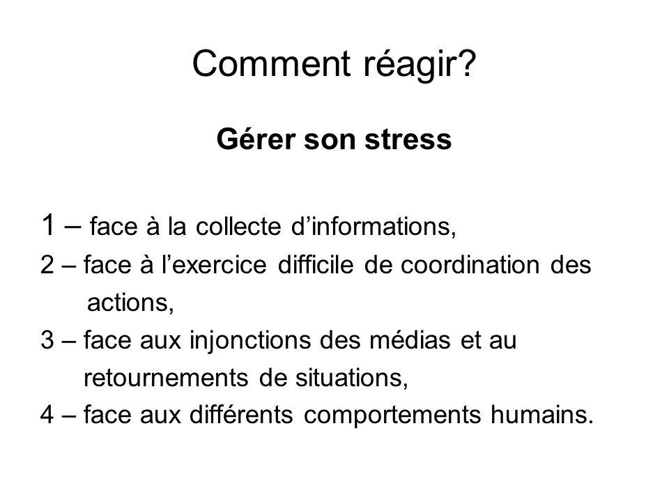 Comment réagir? Gérer son stress 1 – face à la collecte d'informations, 2 – face à l'exercice difficile de coordination des actions, 3 – face aux injo