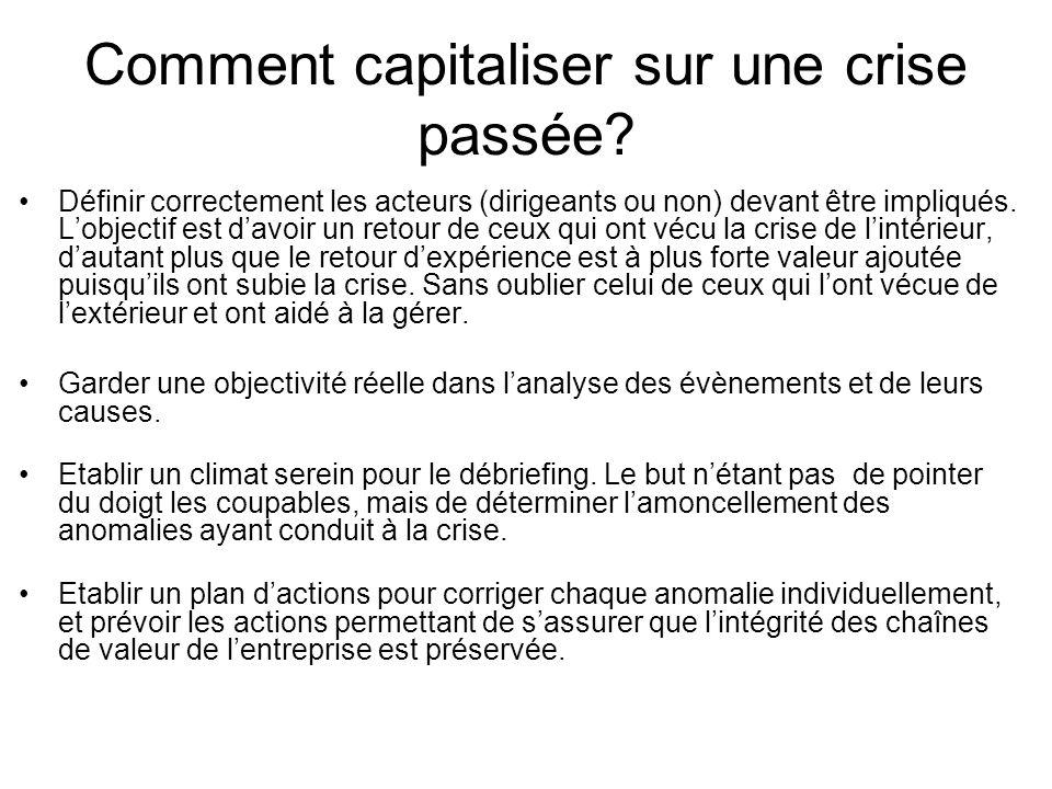 Comment capitaliser sur une crise passée? Définir correctement les acteurs (dirigeants ou non) devant être impliqués. L'objectif est d'avoir un retour