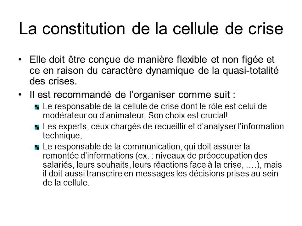 La constitution de la cellule de crise Elle doit être conçue de manière flexible et non figée et ce en raison du caractère dynamique de la quasi-total
