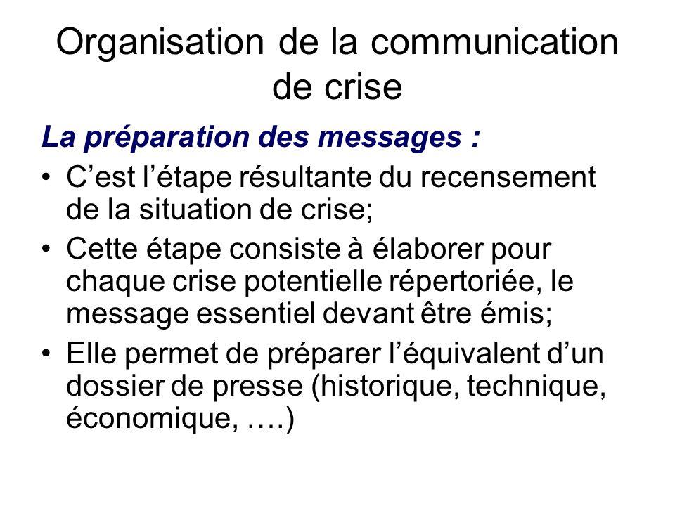 Organisation de la communication de crise La préparation des messages : C'est l'étape résultante du recensement de la situation de crise; Cette étape