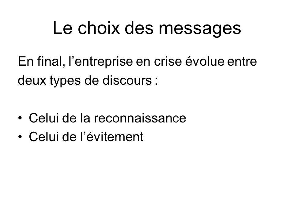 Le choix des messages En final, l'entreprise en crise évolue entre deux types de discours : Celui de la reconnaissance Celui de l'évitement