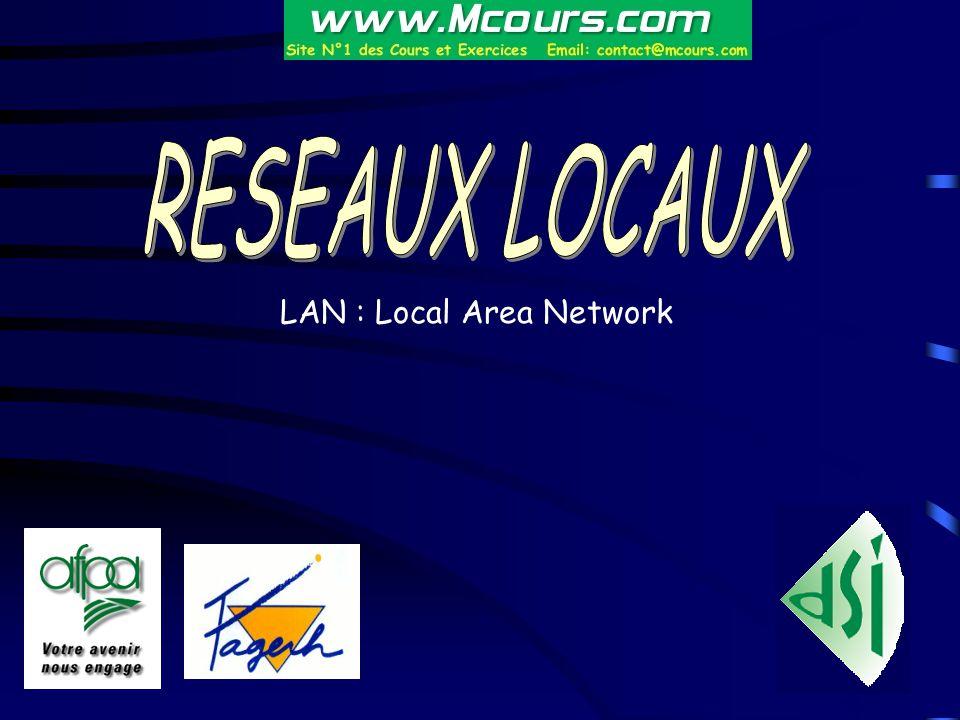 BUS : 10 base 2 Prise BNC en T Bouchon de terminaison Cartes réseau des postes de travail Câble coaxial Retour 30 postes maximum entre bouchons