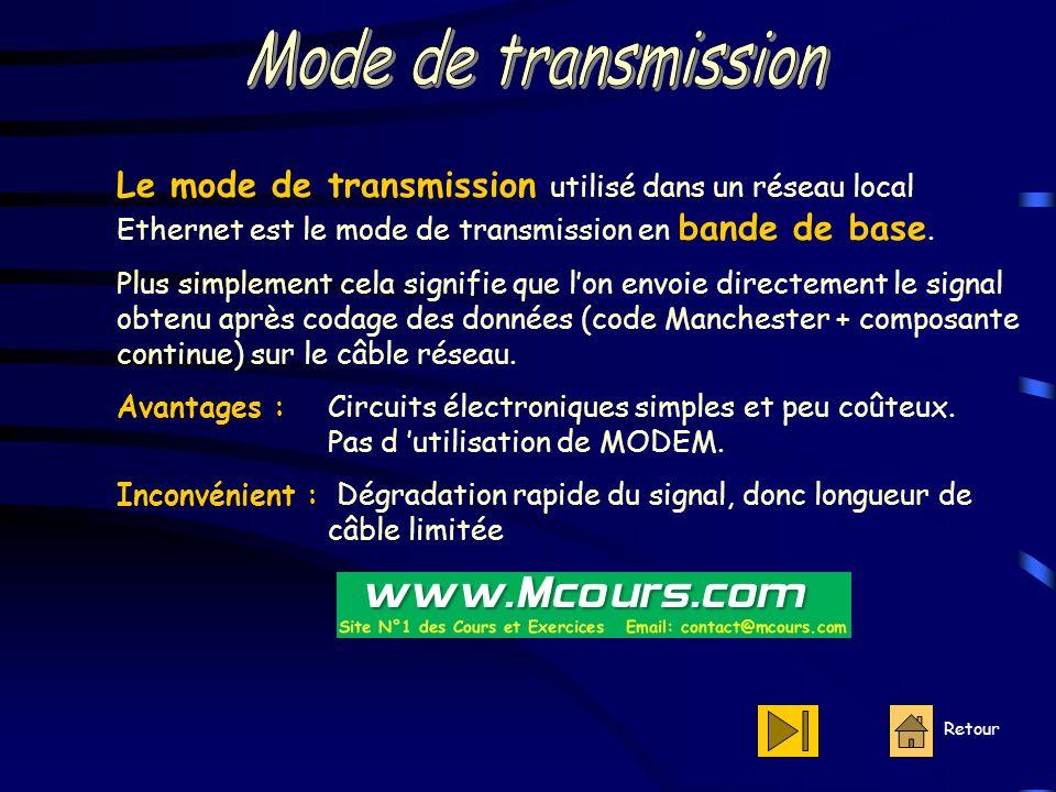 Retour Le mode de transmission utilisé dans un réseau local Ethernet est le mode de transmission en bande de base.