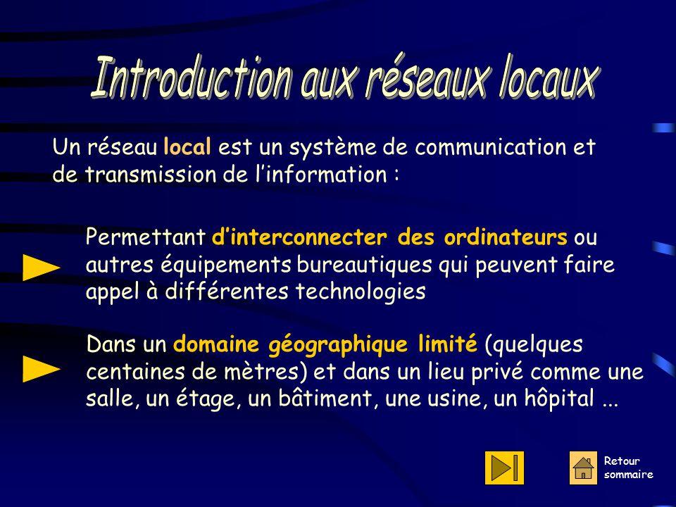 Retour sommaire Un réseau local est un système qui permet de partager : Des informations : textes, images, sons, données codées...