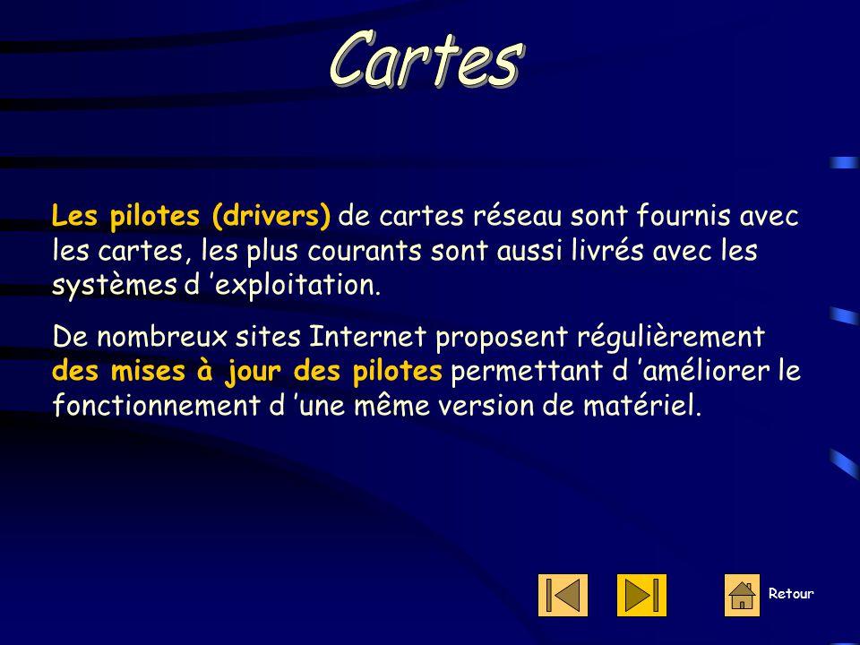 Retour Les pilotes (drivers) de cartes réseau sont fournis avec les cartes, les plus courants sont aussi livrés avec les systèmes d 'exploitation.