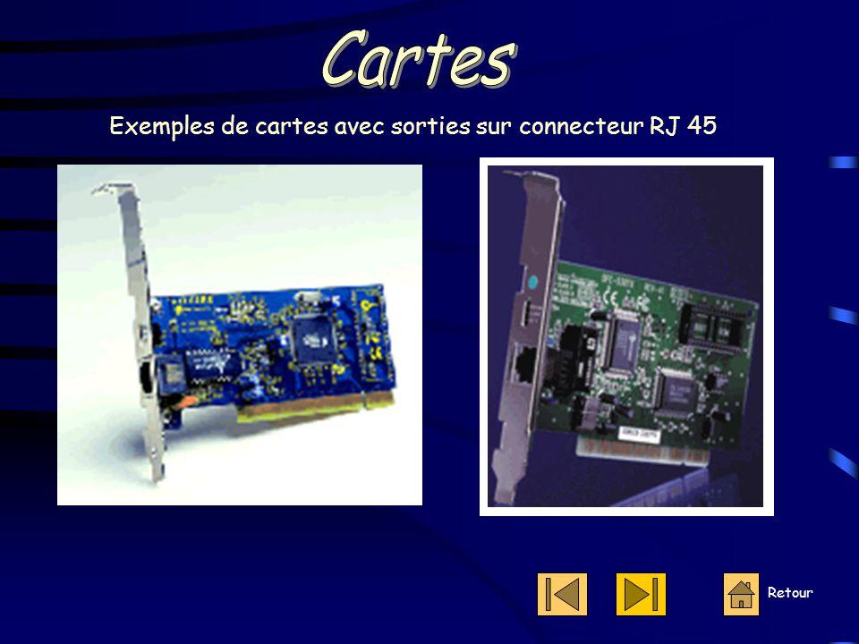 Retour Exemples de cartes avec sorties sur connecteur RJ 45