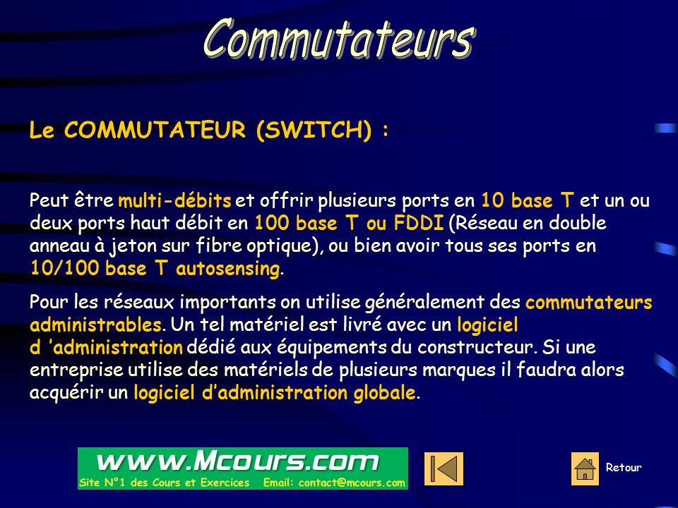 Retour Le COMMUTATEUR (SWITCH) : Peut être multi-débits et offrir plusieurs ports en 10 base T et un ou deux ports haut débit en 100 base T ou FDDI (Réseau en double anneau à jeton sur fibre optique), ou bien avoir tous ses ports en 10/100 base T autosensing.