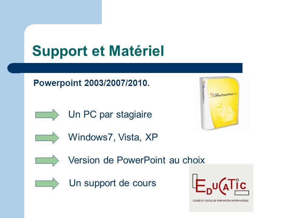 Découpage de la formation Module Parfaire une présentation avec de l'interactivité Les liens hypertexte permettent à partir d'une présentation d'attei