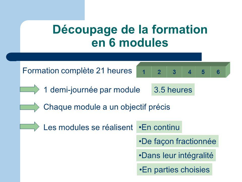 Formation PowerPoint 2007/2010 Formation modulable Support et matériel Documentation fournie Planning et organisation pédagogique Présentation de réal