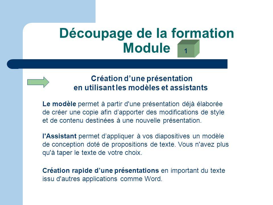 Découpage de la formation en 6 modules 1 demi-journée par module 3.5 heures Chaque module a un objectif précis Formation complète 21 heures Les module