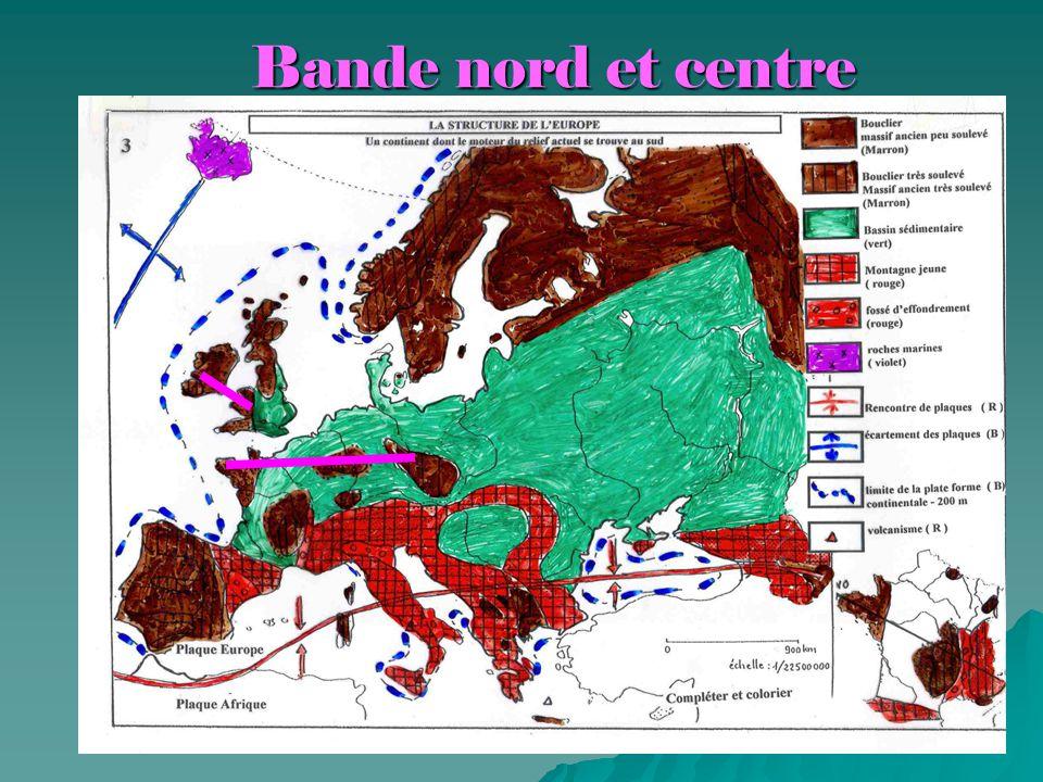Bande nord et centre Bande nord et centre