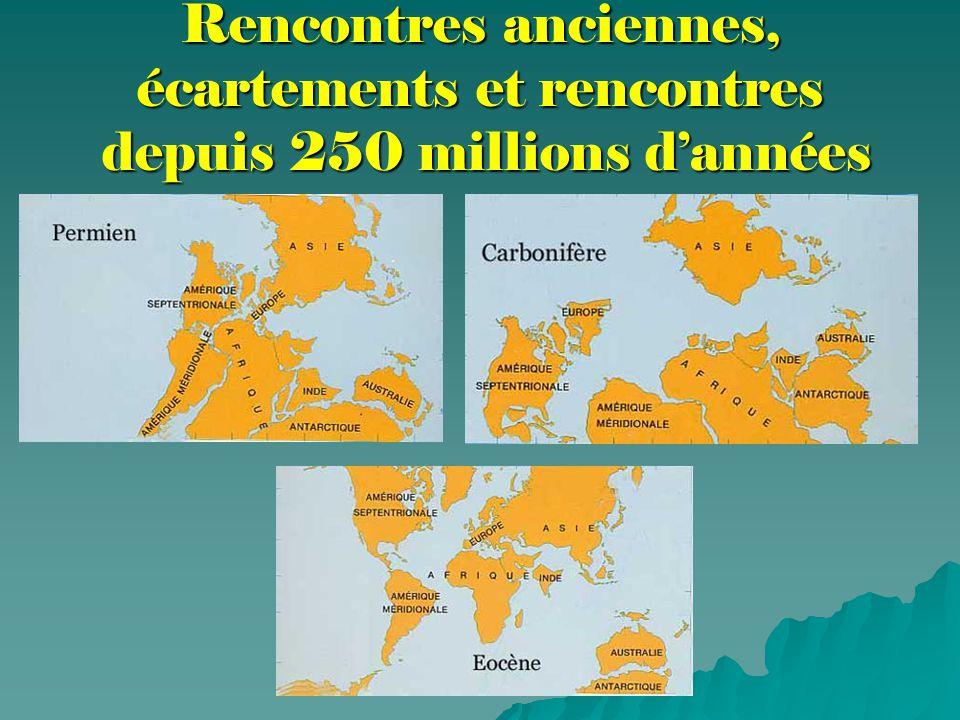 Rencontres anciennes, écartements et rencontres depuis 250 millions d'années