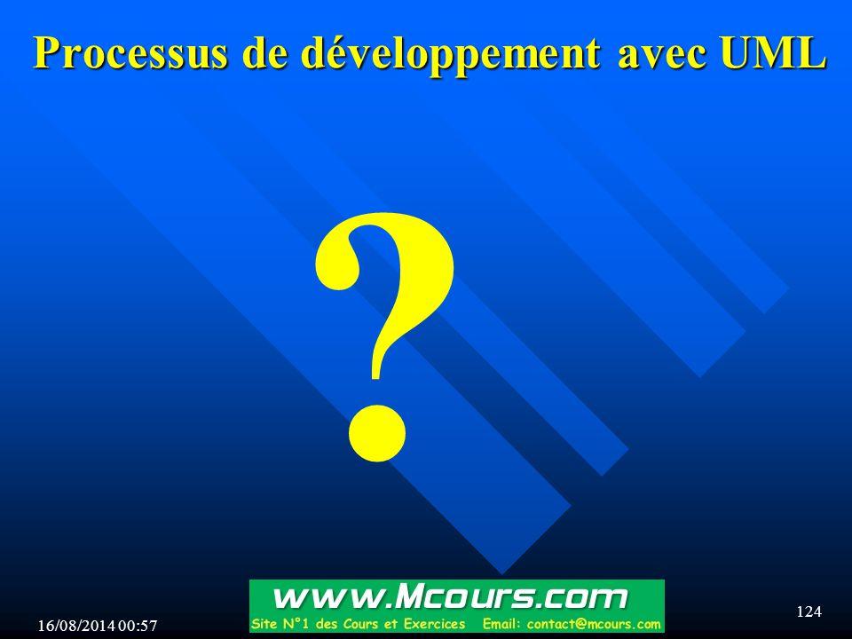 16/08/2014 00:59 124 Processus de développement avec UML ?