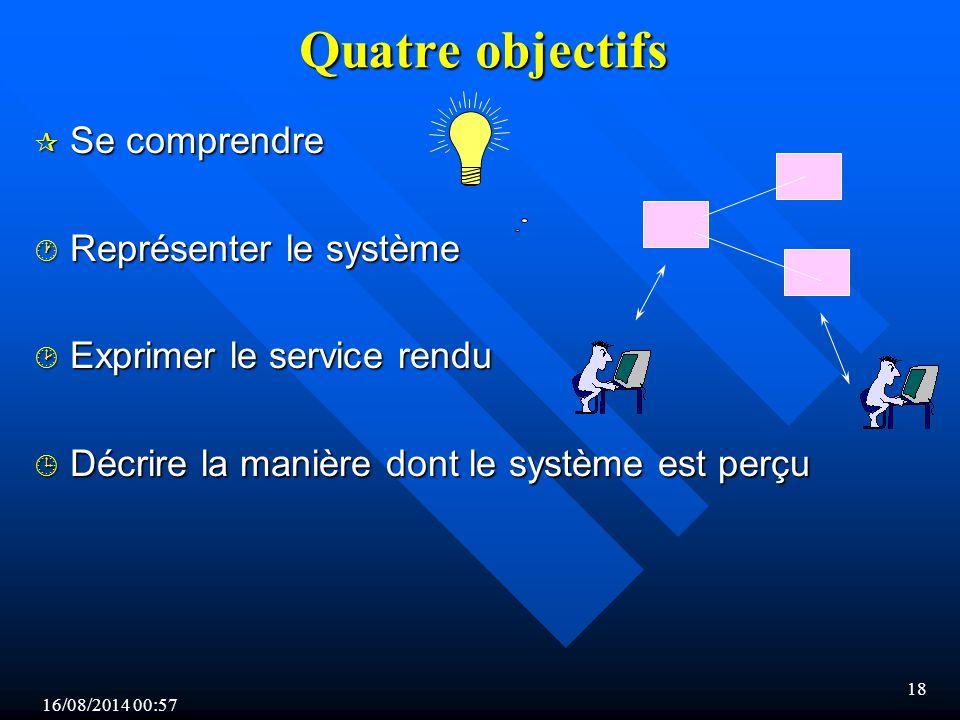 16/08/2014 00:59 18 ¶ Se comprendre · Représenter le système ¸ Exprimer le service rendu ¹ Décrire la manière dont le système est perçu Quatre objectifs