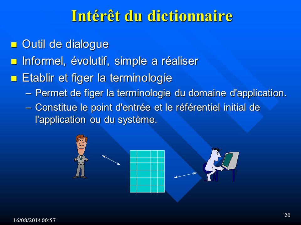 16/08/2014 00:59 20 n Outil de dialogue n Informel, évolutif, simple a réaliser n Etablir et figer la terminologie –Permet de figer la terminologie du domaine d application.