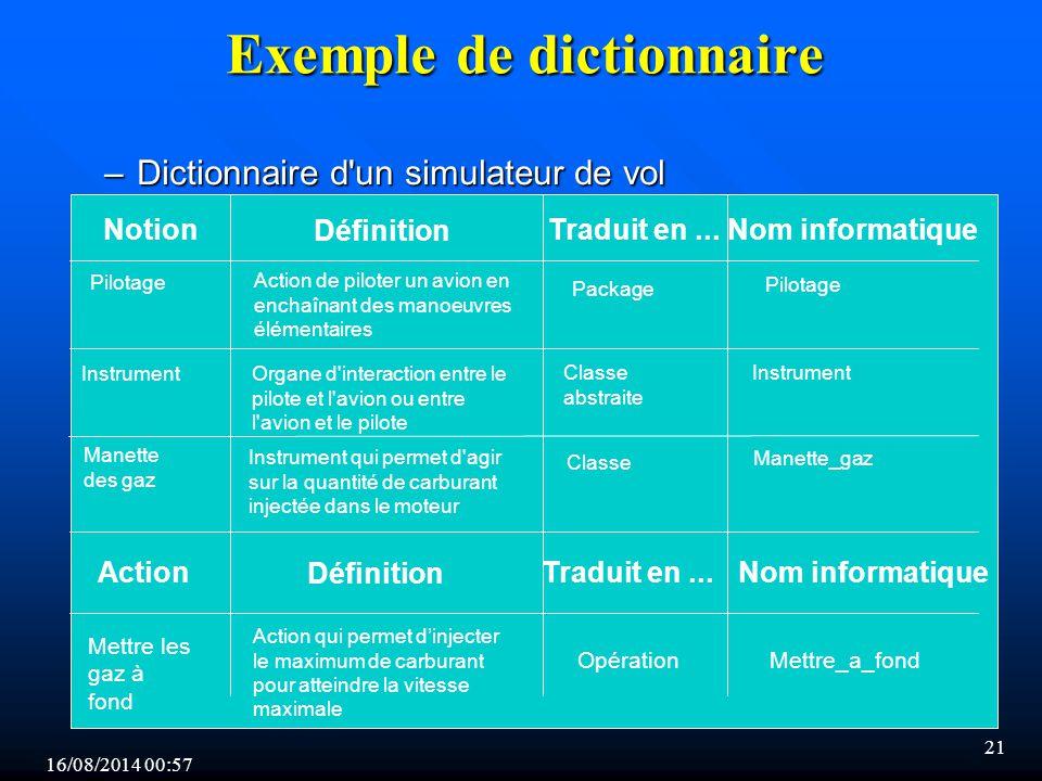 16/08/2014 00:59 21 Exemple de dictionnaire –Dictionnaire d un simulateur de vol Notion Définition Nom informatique Traduit en...