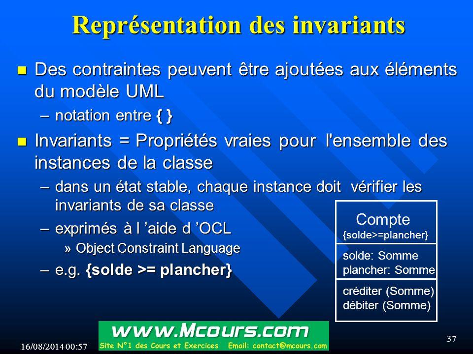 16/08/2014 00:59 37 Représentation des invariants n Des contraintes peuvent être ajoutées aux éléments du modèle UML –notation entre { } n Invariants = Propriétés vraies pour l ensemble des instances de la classe –dans un état stable, chaque instance doit vérifier les invariants de sa classe –exprimés à l 'aide d 'OCL »Object Constraint Language –e.g.