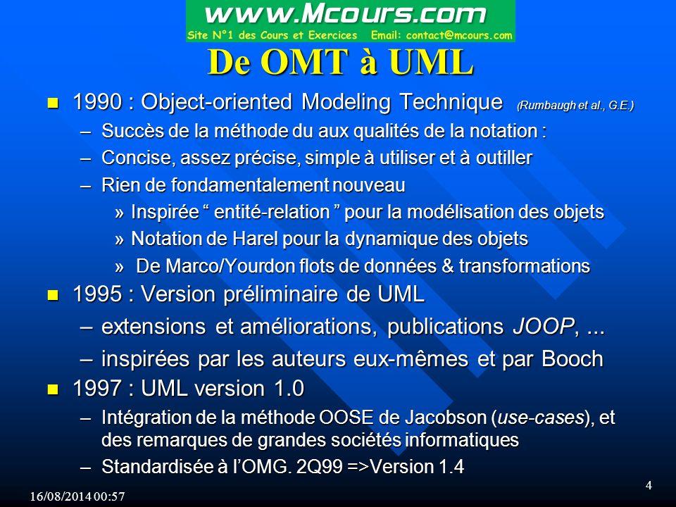 16/08/2014 00:59 4 De OMT à UML n 1990 : Object-oriented Modeling Technique ( Rumbaugh et al., G.E.) –Succès de la méthode du aux qualités de la notation : –Concise, assez précise, simple à utiliser et à outiller –Rien de fondamentalement nouveau »Inspirée entité-relation pour la modélisation des objets »Notation de Harel pour la dynamique des objets » De Marco/Yourdon flots de données & transformations n 1995 : Version préliminaire de UML –extensions et améliorations, publications JOOP,...