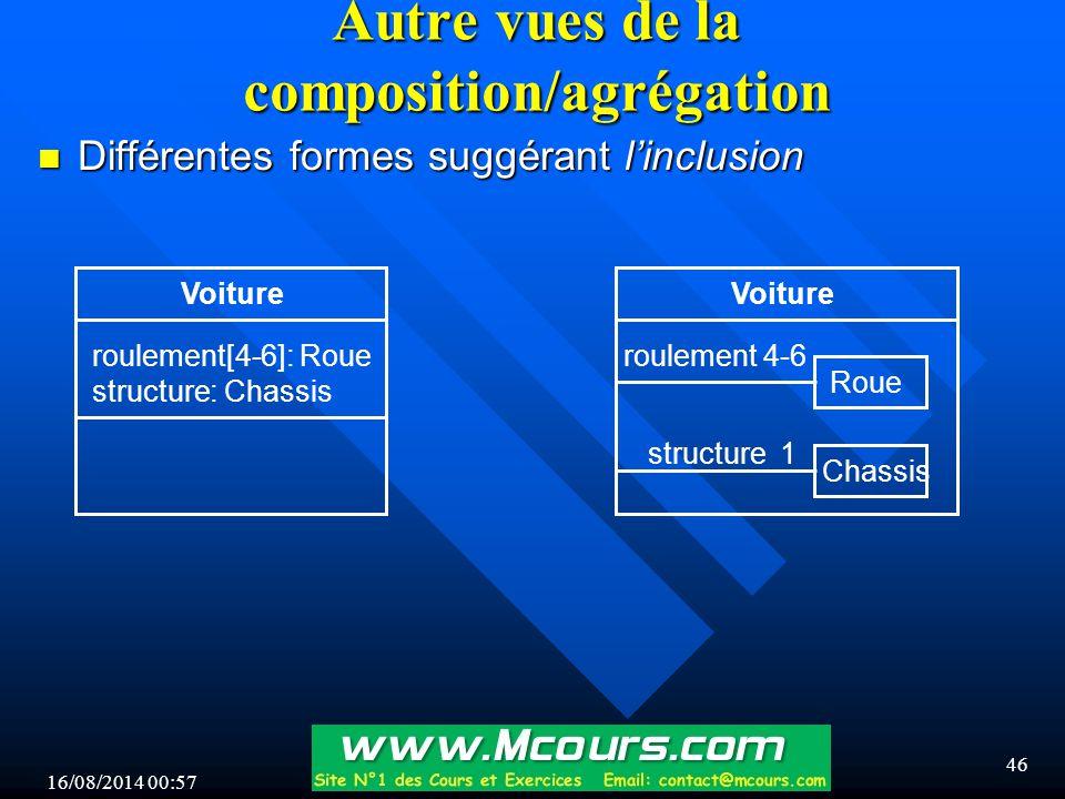 16/08/2014 00:59 46 n Différentes formes suggérant l'inclusion Autre vues de la composition/agrégation Voiture roulement[4-6]: Roue structure: Chassis Voiture Roue Chassis roulement 4-6 structure 1