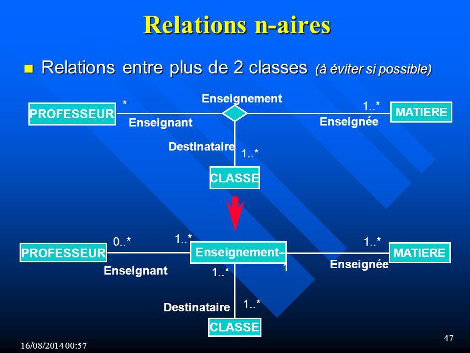 16/08/2014 00:59 47 Relations n-aires n Relations entre plus de 2 classes (à éviter si possible) MATIERE CLASSE Enseignement 1..* Enseignant Enseignée Destinataire PROFESSEUR * 1..* Enseignant Enseignée 1..* Destinataire 1 PROFESSEUR MATIERE Enseignement CLASSE 1..* 0..*