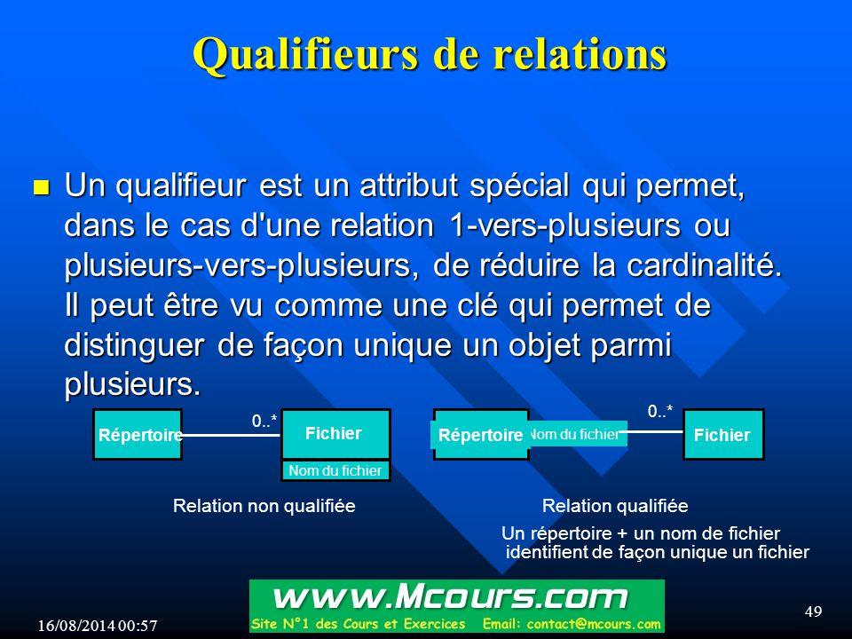 16/08/2014 00:59 49 Qualifieurs de relations n Un qualifieur est un attribut spécial qui permet, dans le cas d une relation 1-vers-plusieurs ou plusieurs-vers-plusieurs, de réduire la cardinalité.