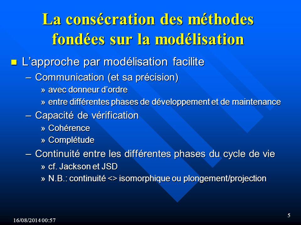 16/08/2014 00:59 56 Visibilité #m1 (p1,P2,p3) +a1 : T1 -a2 : T2 +m2 (p1,P2,p3) Classe n Représentation n Pas de sens en analyse...