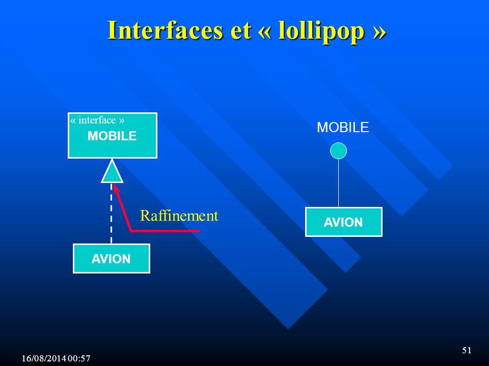 16/08/2014 00:59 51 Interfaces et « lollipop » AVION MOBILE Raffinement AVION MOBILE « interface »