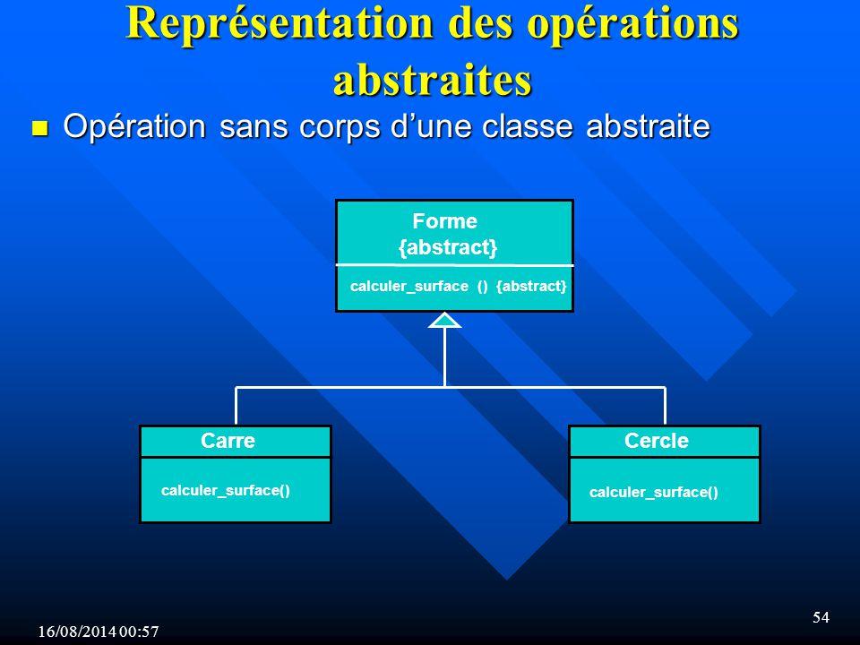 16/08/2014 00:59 54 Représentation des opérations abstraites n Opération sans corps d'une classe abstraite calculer_surface () {abstract} Forme {abstract} calculer_surface() CarreCercle calculer_surface()