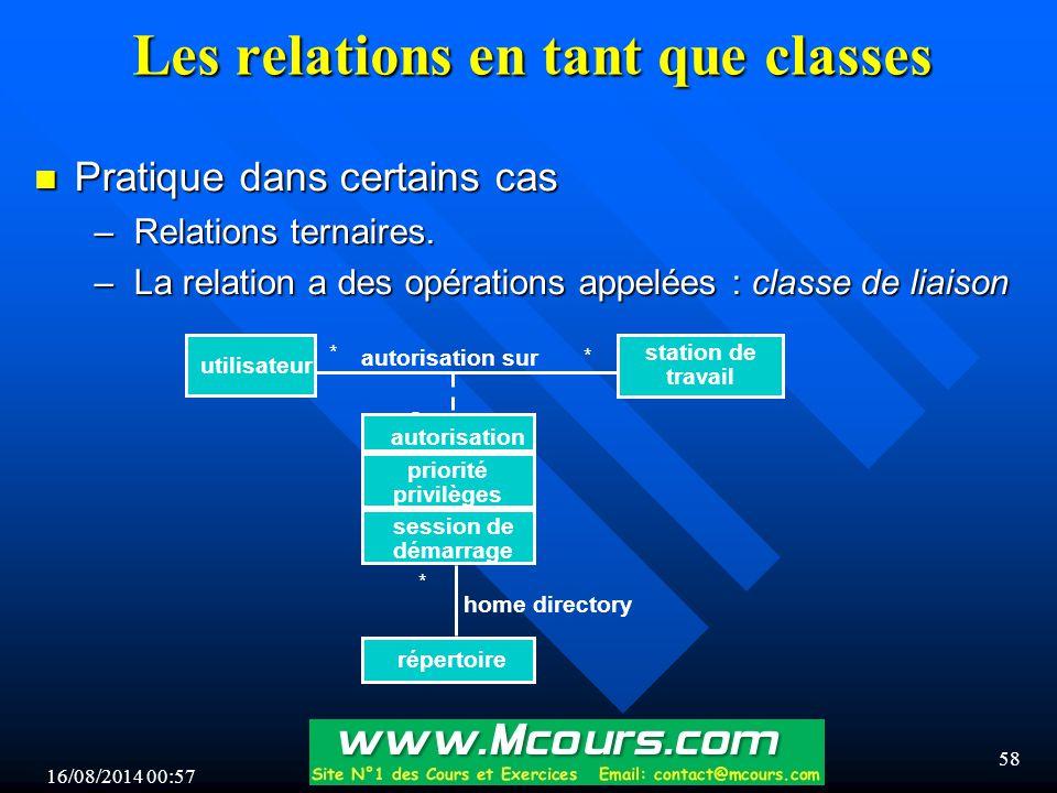 16/08/2014 00:59 58 Les relations en tant que classes n Pratique dans certains cas –Relations ternaires.