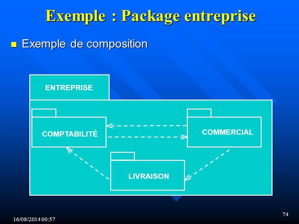 16/08/2014 00:59 74 Exemple : Package entreprise n Exemple de composition ENTREPRISE COMPTABILITÉ COMMERCIAL LIVRAISON