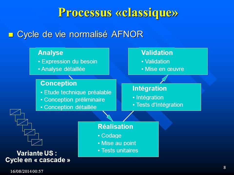 9 Problèmes avec le processus classique...