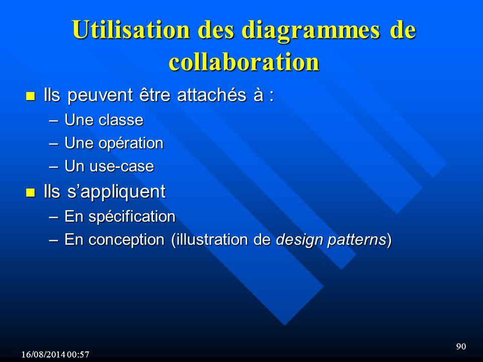 16/08/2014 00:59 90 Utilisation des diagrammes de collaboration n Ils peuvent être attachés à : –Une classe –Une opération –Un use-case n Ils s'appliquent –En spécification –En conception (illustration de design patterns)