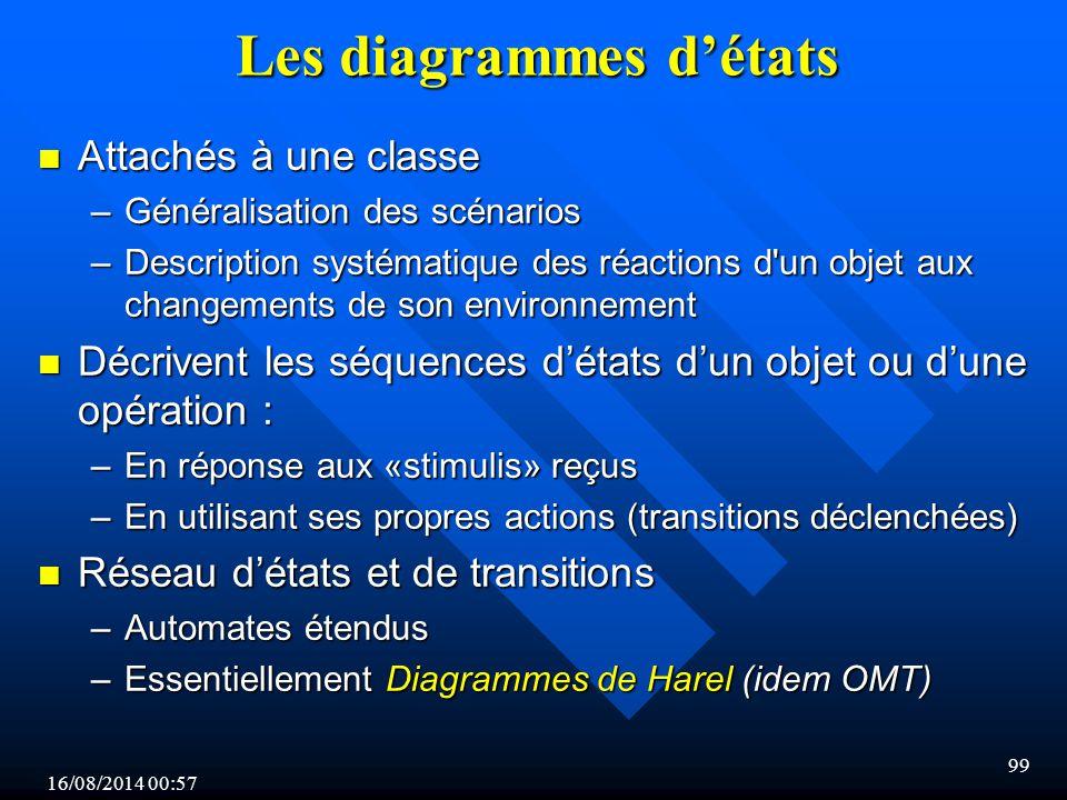 16/08/2014 00:59 99 Les diagrammes d'états n Attachés à une classe –Généralisation des scénarios –Description systématique des réactions d un objet aux changements de son environnement n Décrivent les séquences d'états d'un objet ou d'une opération : –En réponse aux «stimulis» reçus –En utilisant ses propres actions (transitions déclenchées) n Réseau d'états et de transitions –Automates étendus –Essentiellement Diagrammes de Harel (idem OMT)