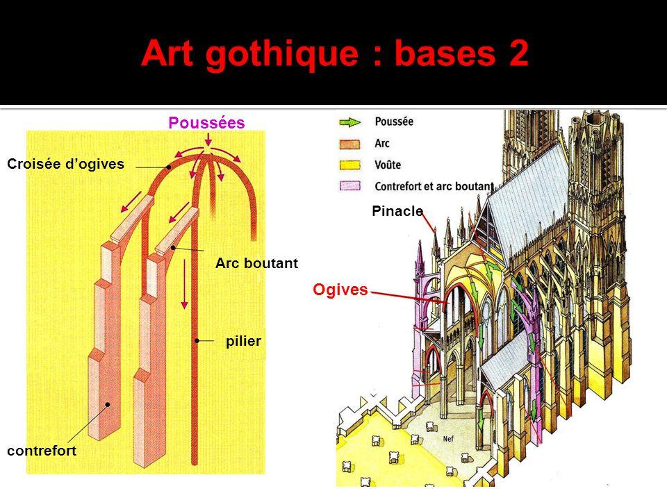 Art gothique : bases 3 Nef Transept + large Choeur Déambulatoire Chapelles rayonnantes Triforium Hautes fenêtres Piliers fascicules Bas cotés Murs évidés