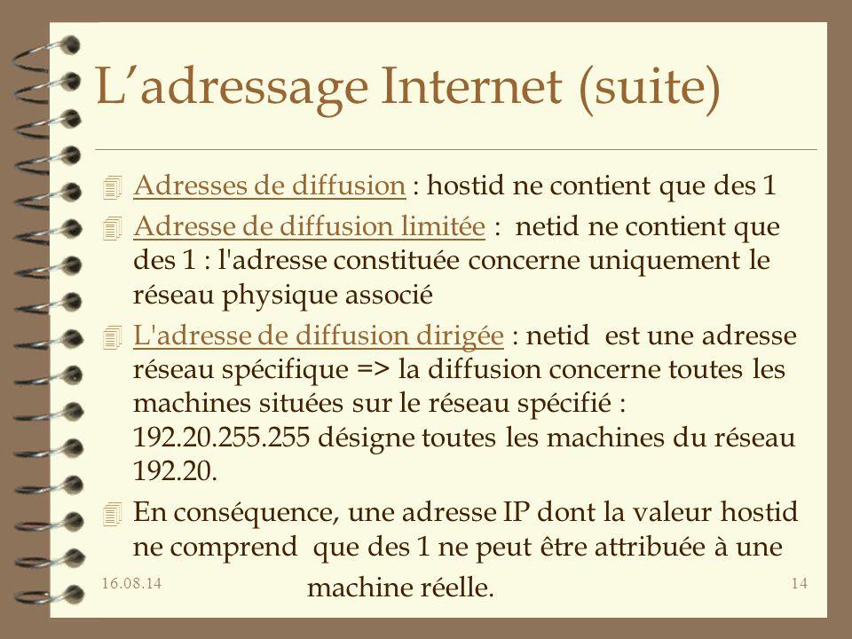 16.08.1414 L'adressage Internet (suite) 4 Adresses de diffusion : hostid ne contient que des 1 4 Adresse de diffusion limitée : netid ne contient que