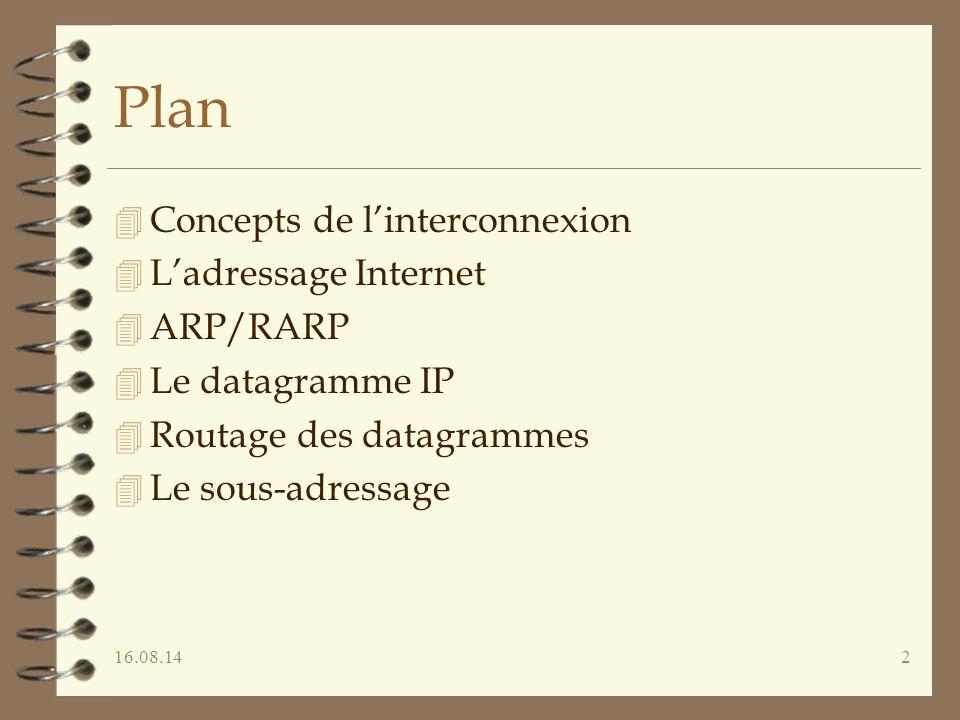16.08.142 Plan 4 Concepts de l'interconnexion 4 L'adressage Internet 4 ARP/RARP 4 Le datagramme IP 4 Routage des datagrammes 4 Le sous-adressage
