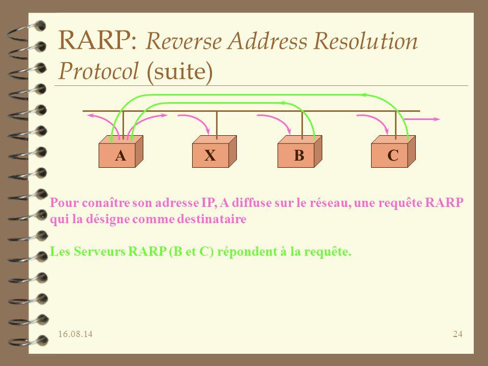 16.08.1424 RARP: Reverse Address Resolution Protocol (suite) ACBX Pour conaître son adresse IP, A diffuse sur le réseau, une requête RARP qui la désigne comme destinataire Les Serveurs RARP (B et C) répondent à la requête.
