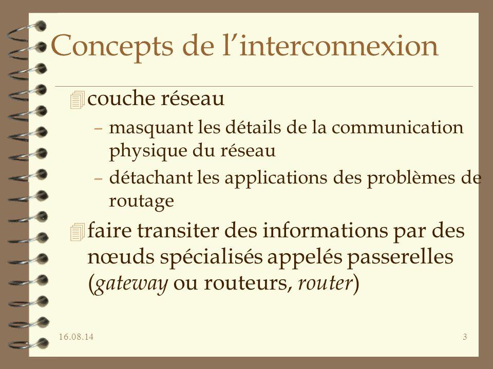 16.08.143 Concepts de l'interconnexion 4 couche réseau –masquant les détails de la communication physique du réseau –détachant les applications des pr