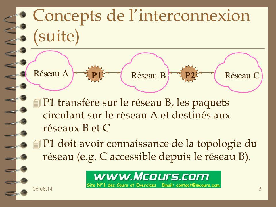 16.08.145 Concepts de l'interconnexion (suite) 4 P1 transfère sur le réseau B, les paquets circulant sur le réseau A et destinés aux réseaux B et C 4 P1 doit avoir connaissance de la topologie du réseau (e.g.