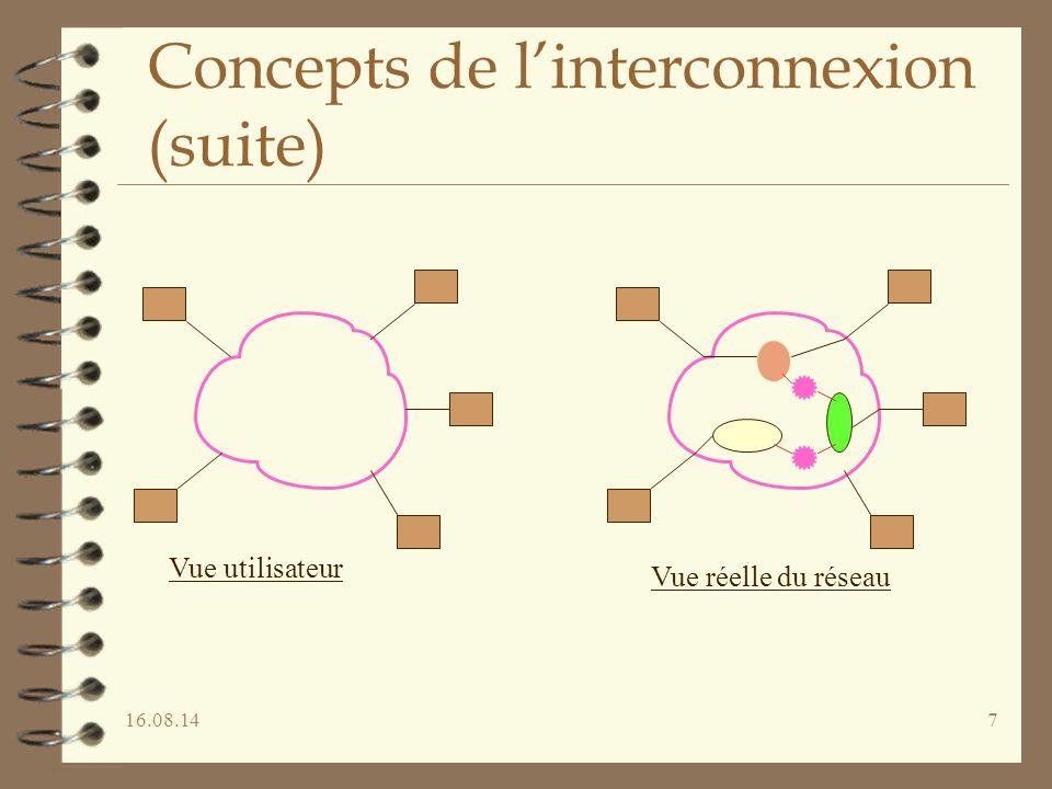 16.08.147 Concepts de l'interconnexion (suite) Vue utilisateur Vue réelle du réseau