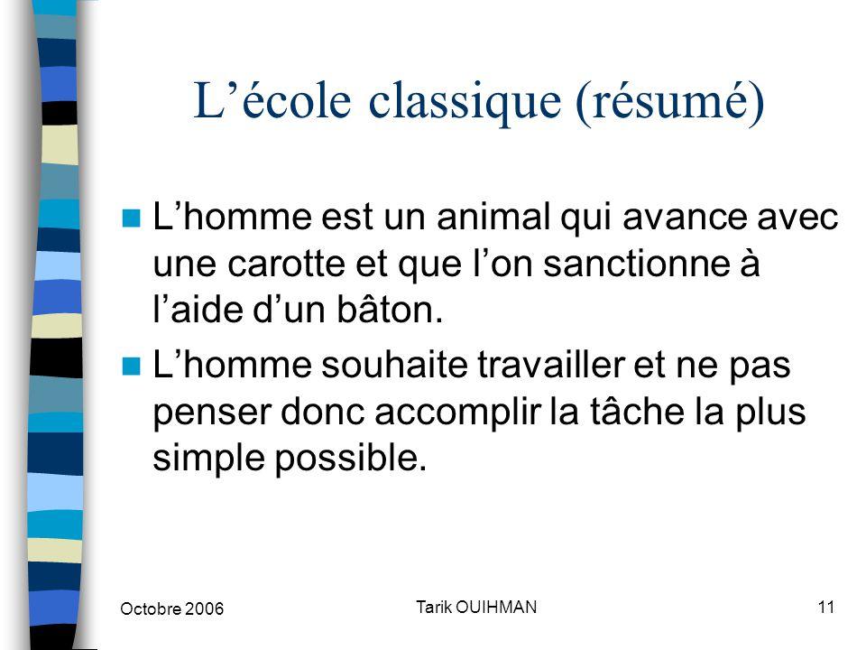 Octobre 2006 11Tarik OUIHMAN L'école classique (résumé) L'homme est un animal qui avance avec une carotte et que l'on sanctionne à l'aide d'un bâton.