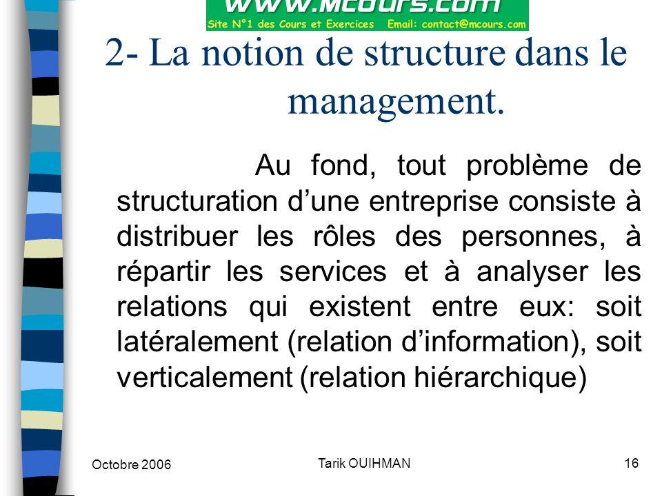 Octobre 2006 16Tarik OUIHMAN 2- La notion de structure dans le management. Au fond, tout problème de structuration d'une entreprise consiste à distrib