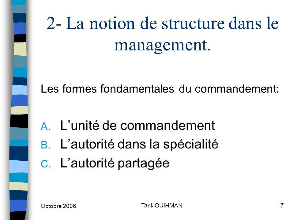 Octobre 2006 17Tarik OUIHMAN 2- La notion de structure dans le management. Les formes fondamentales du commandement: A. L'unité de commandement B. L'a
