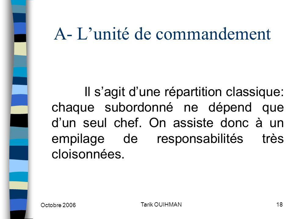 Octobre 2006 18Tarik OUIHMAN A- L'unité de commandement Il s'agit d'une répartition classique: chaque subordonné ne dépend que d'un seul chef. On assi