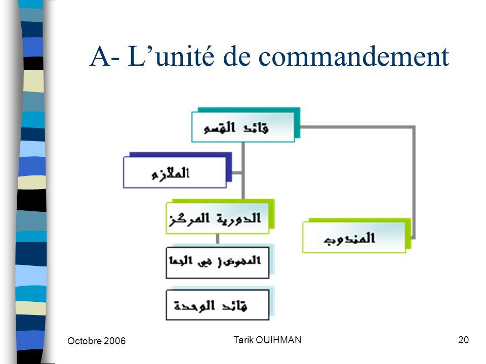 Octobre 2006 20Tarik OUIHMAN A- L'unité de commandement